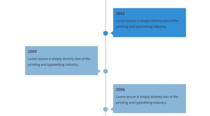 Create a Timeline in Genesis using ACF Pro